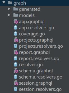 follow-schema layout